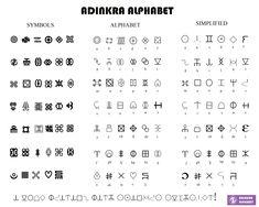 ewe alphabet