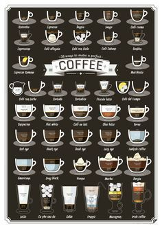 38 Different Ways to Make Coffee