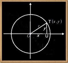Rumus Dan Pembahasan Contoh Soal Persamaan Lingkaran Matematika - http://www.pelajaransekolahonline.com/2016/18/rumus-dan-pembahasan-contoh-soal-persamaan-lingkaran-matematika.html