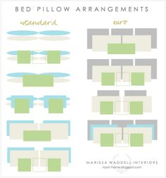 How to arrange bed pillows: a diagram