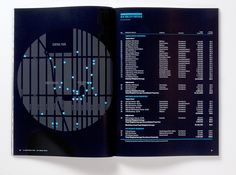 SL Green Realty Corp. 2010 Annual Report - Graphis
