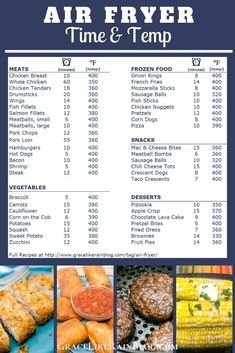 Air Fryer Time and Temperature Chart - - New Year, New Air Fryer? This free printable lists some basic times and temperatures for your favorite Air Fryer foods. All Air Fryer models cook differently so this chart is a general recommendation. Air Fryer Oven Recipes, Air Frier Recipes, Air Fryer Dinner Recipes, Recipes For Airfryer, Air Fryer Rotisserie Recipes, Air Fryer Recipes Chicken Breast, New Air Fryer Recipes, Air Fryer Fried Chicken, Air Fryer Chicken Tenders