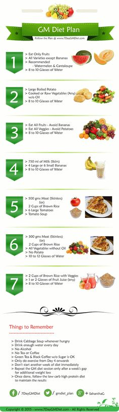 GM Diet Plan for Weight Loss: General Motors Diet Chart, 7 Days Menu Diet Plans To Lose Weight, How To Lose Weight Fast, Lose Fat, Gm Diet Chart, General Motors Diet Plan, Gm Diet Plans, Dietas Detox, Easy Detox, Detox Soup