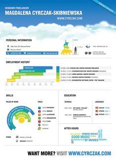 190 best resume design layouts images on pinterest cv template
