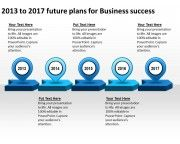 13 best product roadmaps images timeline powerpoint presentation