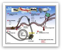 reality ride and many other posters and videos from the Why Try Program.