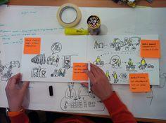 customer journey map of both children and volunteers.(Retoybazaarkit project)