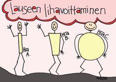 Finnish Language, Daily 5, Writing Ideas, School Stuff, Writer, Classroom, Teaching, Kids, Class Room