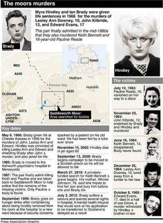 Photos of the victims of Myra Hindley, an English serial killer sentenced to life in prison in In partnership with Ian Brady, she committed the rapes and murders of five children between 1963 and Moors Murders, Crime Of The Century, Famous Serial Killers, Timeline Infographic, Reference Images, True Crime, World History, Prison, Crime Scenes