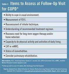 Throughout the United States, more patients are being diagnosed with and treated for COPD than ever before, and many are unaware they even have the disease. COPD ranks as the third most frequent ca…