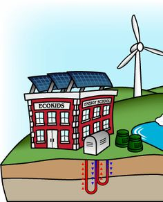 Renewable Energy: Great info...Renewable energy is generated from natural resources such as sunlight, wind, rain and tides.