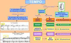 Music Class, My Music, Cello, Violin, Flute, Periodic Table, Musicals, Infographic, Literature