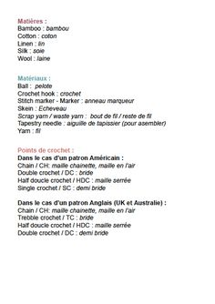 Mémos tricot et crochet français / anglais | in the loop - Le webzine des arts de la laine