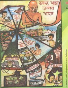 poster on swattch bharat Meaningful Drawings, Meaningful Pictures, Clean India Posters, Cartoon Drawings, Easy Drawings, Incredible India Posters, Save Water Poster Drawing, Volunteer Quotes, Patriotic Posters