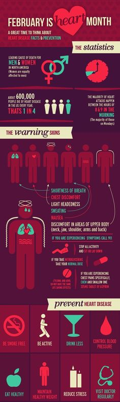 Heart Health Month Infographic A great time to think about heart disease facts and prevention! #nkclinic #prevention
