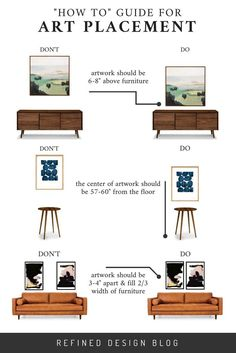 "A ""HOW TO"" GUIDE FOR ART PLACEMENT"