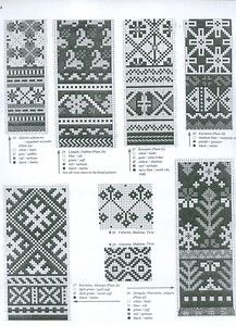 View album on Yandex. Knitting Charts, Loom Knitting, Knitting Socks, Knitting Stitches, Knitting Patterns Free, Knitted Mittens Pattern, Fair Isle Chart, Inkle Loom, Embroidery