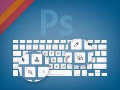 Tu chuleta para los atajos de teclado de Photoshop, Illustrator, Indesign y Flash