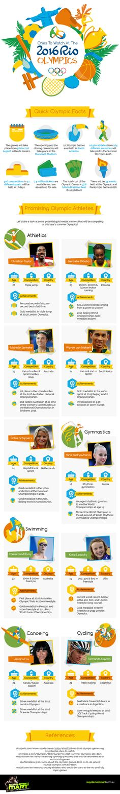 With the Summer Olympics in Rio, this infographic from Supplement Mart focuses some of the rising stars in all sports, from swimming to…