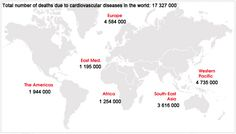 Graves' Disease Death Rate | research celiac disease issues nowaffordable heart disease blood ...