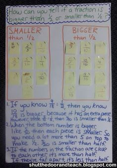 math - fractions Shut the Door and Teach: Using What We Know about to One Half Teaching Fractions, Math Fractions, Teaching Math, Teaching Ideas, Comparing Fractions, Maths, Equivalent Fractions, Math Teacher, Multiplication