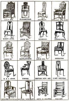 This chart was originally published in 1907 on the february issue of Popular Mechanics. It shows designs that are still popular these days.