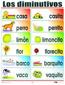 Los diminutivos. Repinned by http://www.Basic-Spanish-Words.com/