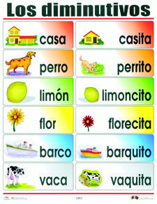 Los diminutivos. Repinned by http://www.Basic-Spanish-Words.com/