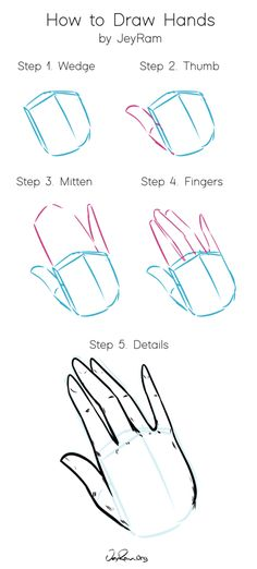 How to Draw Hands: Step by Step Tutorial - drawing tips Body Drawing Tutorial, Manga Drawing Tutorials, Sketches Tutorial, Drawing Tips, Drawing Anime Hands, Manga Tutorial, Ideas For Drawing, Body Base Drawing, Drawing Body Proportions
