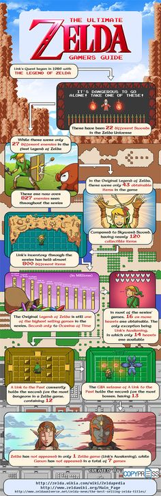 The Legend Of Zelda: A History  Some very cool facts here... i suddenly want to google the names and pictures of the enemies and items...
