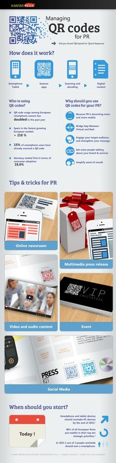 QR codes for Public Relations
