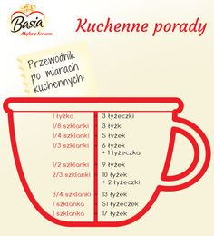 Przewodnik po miarach kuchennych. Good Food, Yummy Food, Polish Recipes, Golden Rule, Lip Service, Eat Right, Good Advice, Diy Food, Healthy Tips