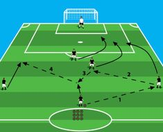 During soccer training, you are introduced to many different things. While many of these things focus on technique, speed is an important element in soccer as well. Soccer Training Program, Soccer Training Drills, Soccer Workouts, Football Program, Soccer Drills For U12, Soccer Shooting Drills, Football Coaching Drills, Soccer Practice, Soccer Skills