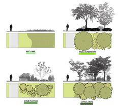 Landscape Gardening Course Online within Landscape Gardening Falkirk little Diy Landscape Gardening Ideas that Landscape Gardening Meaning while Landscape Architect Design Software Free Landscape Architecture Drawing, Landscape Sketch, Architecture Graphics, Landscape Plans, Landscape Drawings, Urban Landscape, Landscape Design, Architecture Photo, Landscape Architects