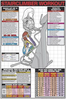 Stairclimber Workout Poster