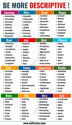 Descriptive Words: A Huge List of Descriptive Adjectives, Verbs & Adverbs - ESL Forums # learn english poster English Writing Skills, Book Writing Tips, Writing Words, Writing Lyrics, Essay Words, Journal Writing Prompts, Resume Writing Tips, Writing Notebook, Writing Lessons
