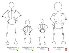 Adult vs Child proportions, Male vs Female proportions