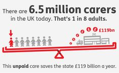 There are 6.5 million carers in the UK today. That's 1 in 8 adultsthere are 6.5 million carers in the UK today. That's 1 in 8 adults