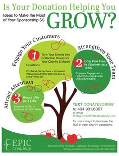 Is Your Company's Donation Helping Your Business Grow? - graphic designed to educate businesses on why they should be partnering with nonprofits to create business growth.