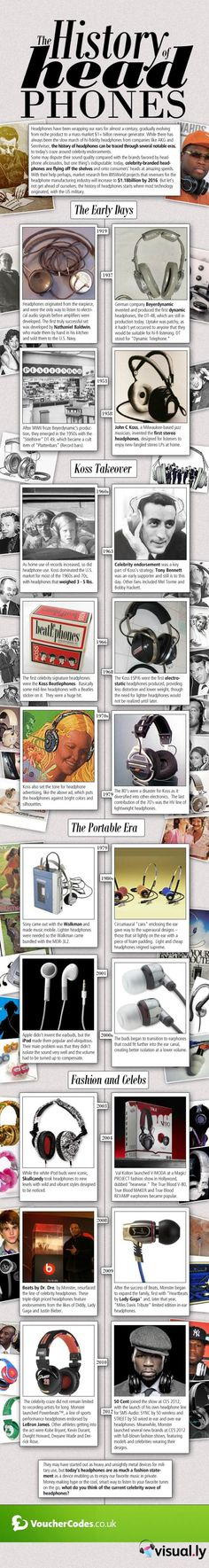 The History of Head Phones