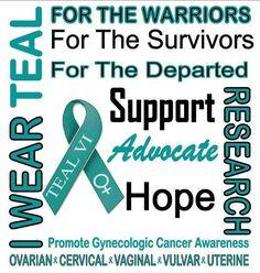 All Gynecologic Cancers