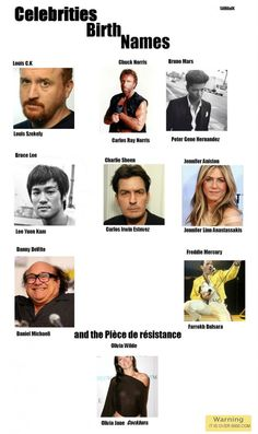 Funny picture: Celebrities Stage and Birth names