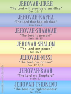 Jehovah...some of the different names for God and the Biblical reference point.