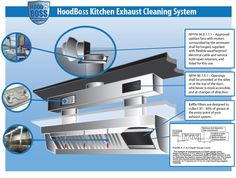 commercial kitchen exhaust hood design 34 with additional free ...