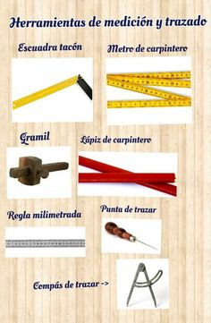 Mural de las herramientas de medición y trazado