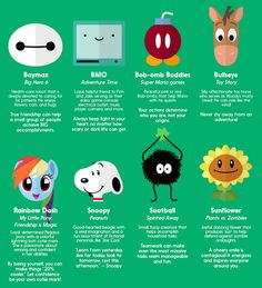 Infographic: Life Lessons From 32 Of The Most Adorable Cartoon Characters - DesignTAXI.com