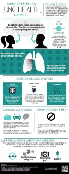 lung health infographic ~ #lungcancer #asbestos #mesothelioma #infographic #lunghealth