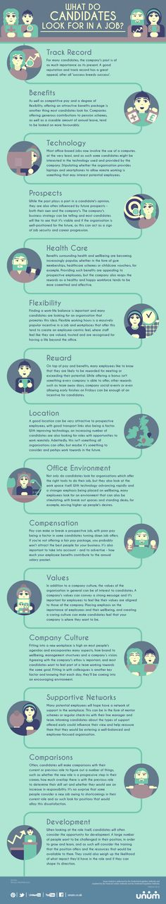What Do Candidates Look for in a Job? #Infographic #Career #Job