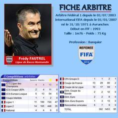 Frédy FAUTREL - Ligue de Basse-Normandie