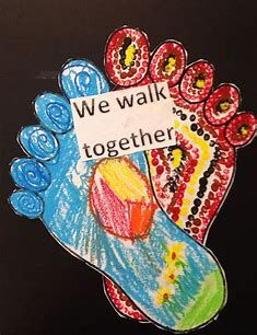 Resultado de imagen para aboriginal art projects for naidoc week Aboriginal Art For Kids, Aboriginal Education, Indigenous Education, Aboriginal Culture, Indigenous Art, Aboriginal Painting, Encaustic Painting, Multicultural Activities, Activities For Kids